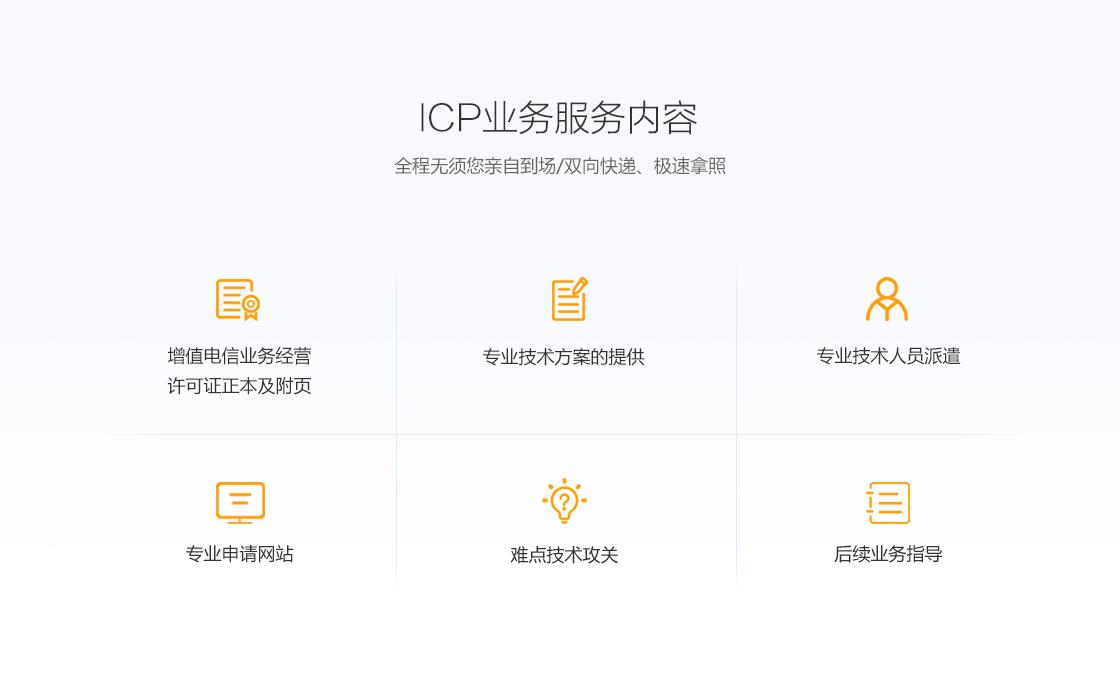 ICP许可证申请费用