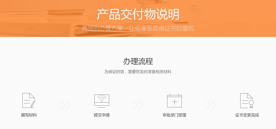地网SP许可证变更