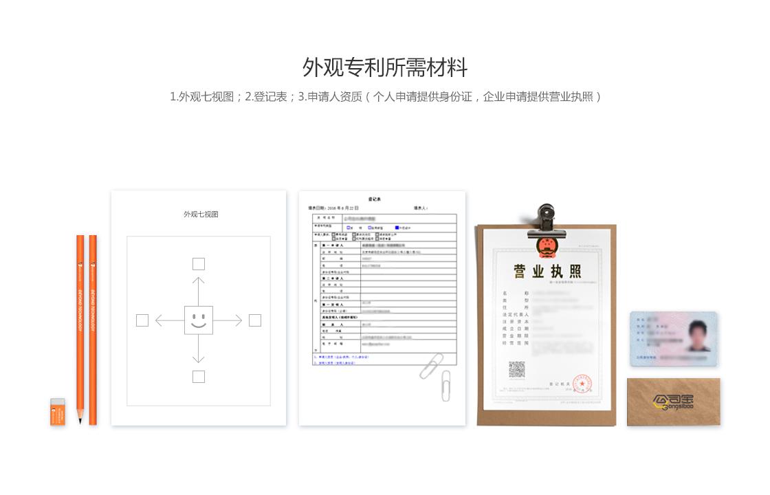 外观设计专利申请流程